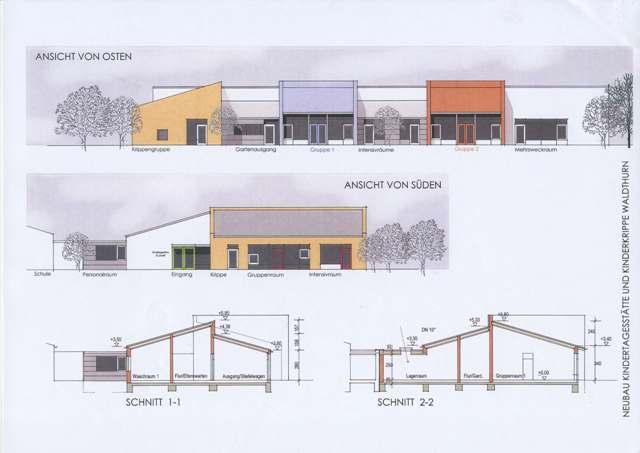 Grundlage for Schule design